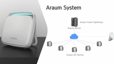 Photo of [Startup to Protect the Earth] Darye Introduces Smart IOT Air Platform ARAUM