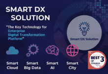 Photo of Namutech presents Smart DX Solution, integrated digital transformation